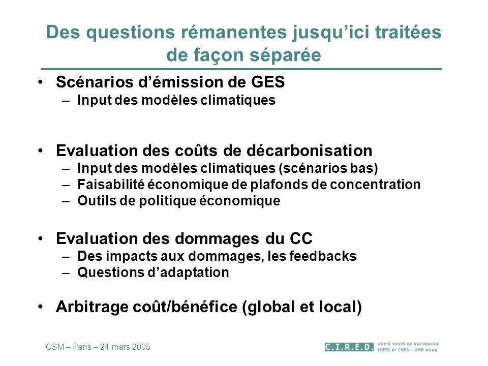 Des questions rémanentes jusquici traitées de façon séparée Scénarios démission de GES –Input des modèles climatiques Evaluation des coûts de décarbon