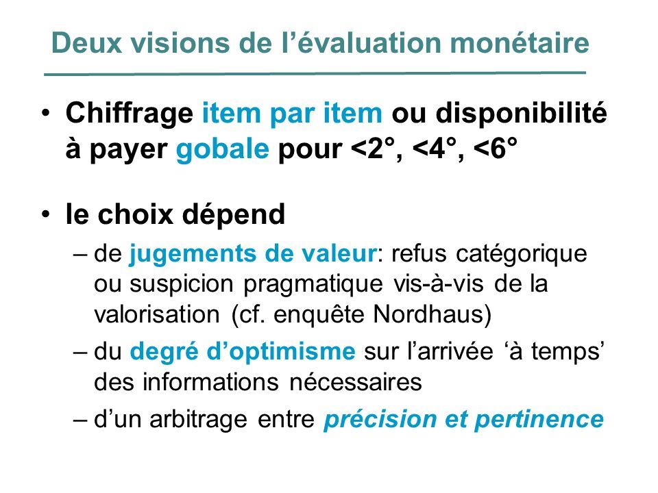 Deux visions de lévaluation monétaire Chiffrage item par item ou disponibilité à payer gobale pour <2°, <4°, <6° le choix dépend –de jugements de vale