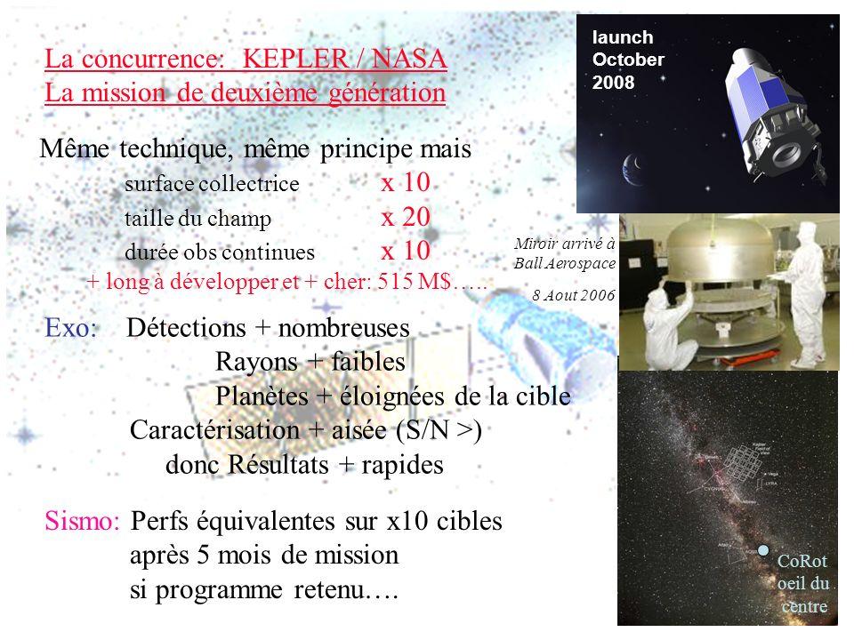 4 La concurrence: KEPLER / NASA La mission de deuxième génération Même technique, même principe mais surface collectrice x 10 taille du champ x 20 durée obs continues x 10 + long à développer et + cher: 515 M$…..