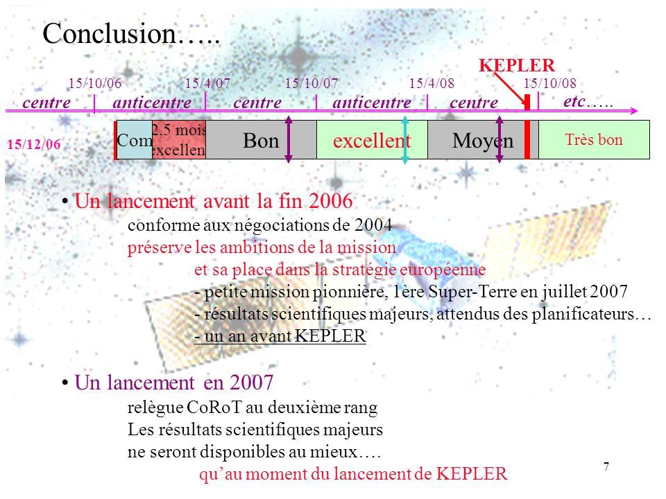 7 Conclusion….. Un lancement avant la fin 2006 conforme aux négociations de 2004 préserve les ambitions de la mission et sa place dans la stratégie eu