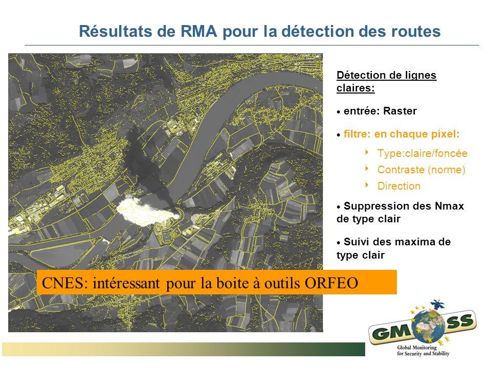 Résultats de RMA pour la détection des routes Détection de lignes claires: entrée: Raster filtre: en chaque pixel: Type:claire/foncée Contraste (norme