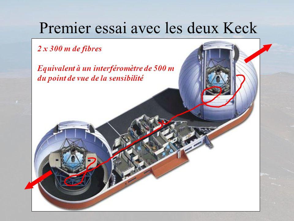 Premier essai avec les deux Keck 2 x 300 m de fibres Equivalent à un interféromètre de 500 m du point de vue de la sensibilité
