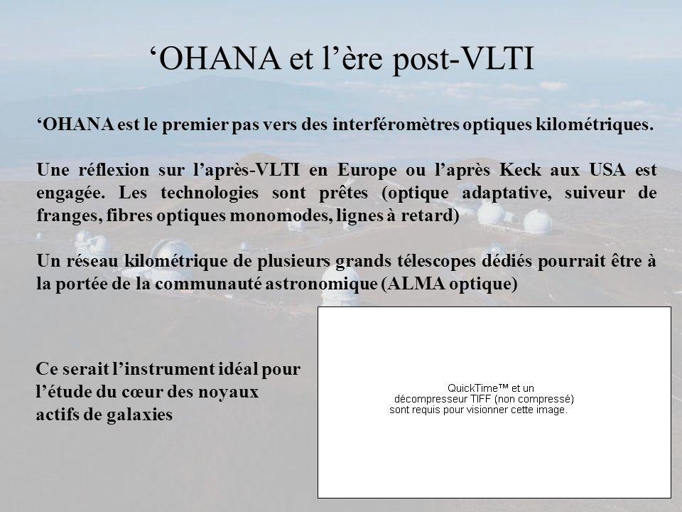 OHANA et lère post-VLTI OHANA est le premier pas vers des interféromètres optiques kilométriques. Une réflexion sur laprès-VLTI en Europe ou laprès Ke