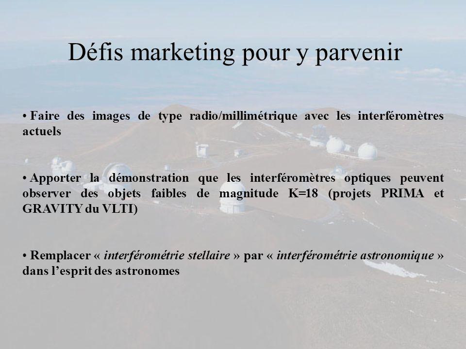 Défis marketing pour y parvenir Faire des images de type radio/millimétrique avec les interféromètres actuels Apporter la démonstration que les interf