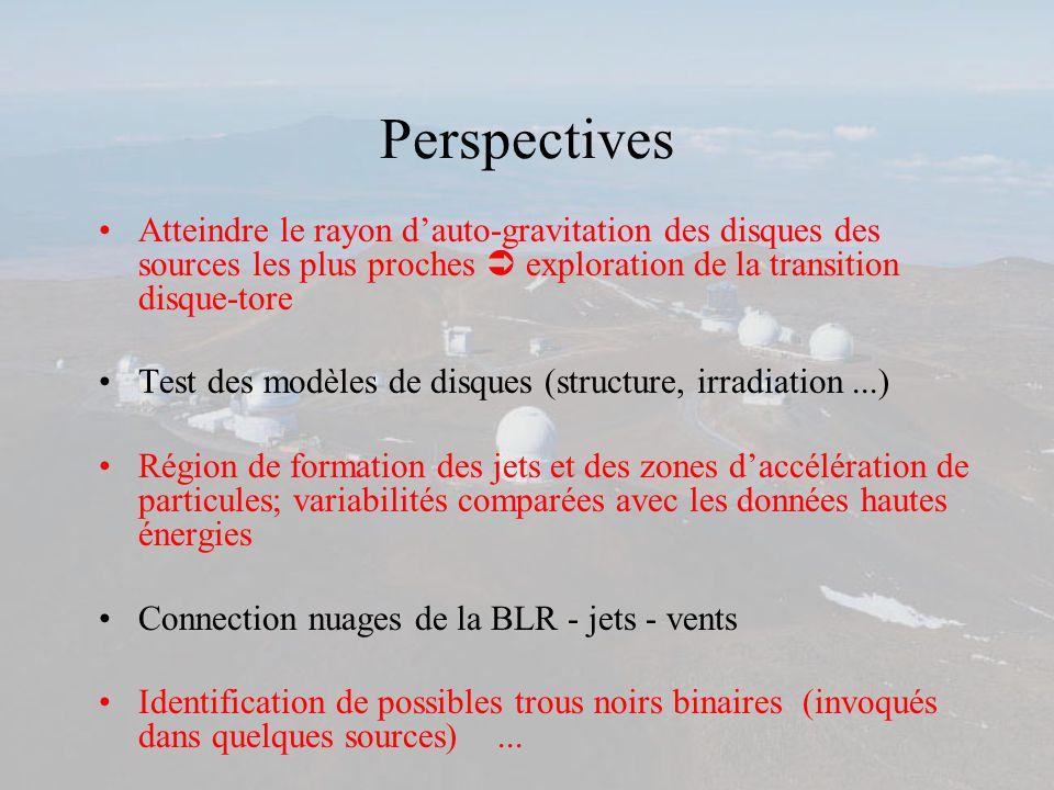 Perspectives Atteindre le rayon dauto-gravitation des disques des sources les plus proches exploration de la transition disque-tore Test des modèles d