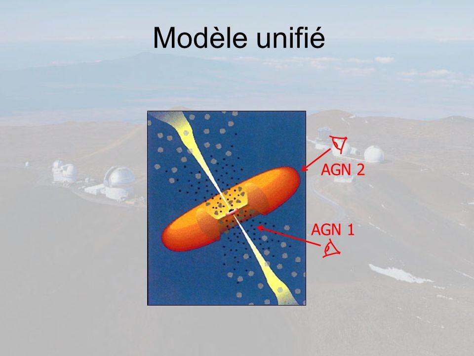 Modèle unifié AGN 2 AGN 1