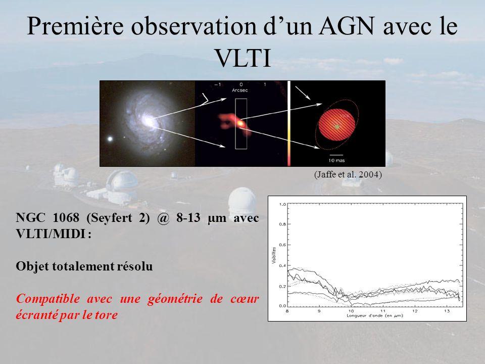 Première observation dun AGN avec le VLTI NGC 1068 (Seyfert 2) @ 8-13 µm avec VLTI/MIDI : Objet totalement résolu Compatible avec une géométrie de cœu