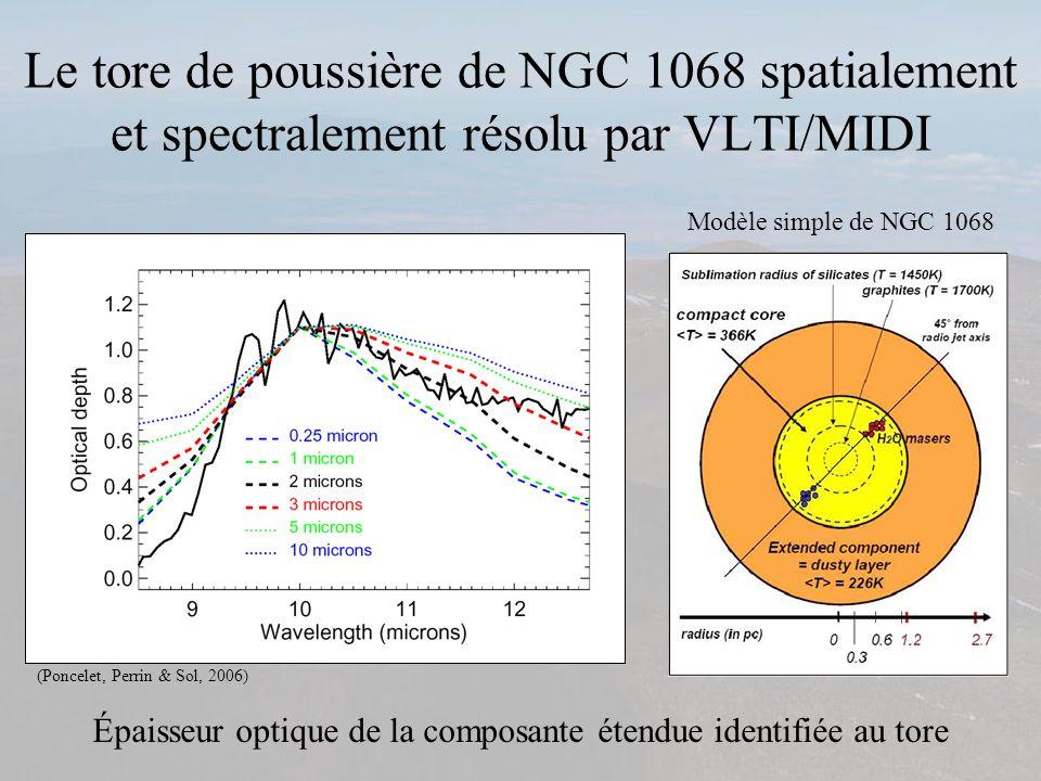 Le tore de poussière de NGC 1068 spatialement et spectralement résolu par VLTI/MIDI (Poncelet, Perrin & Sol, 2006) Épaisseur optique de la composante