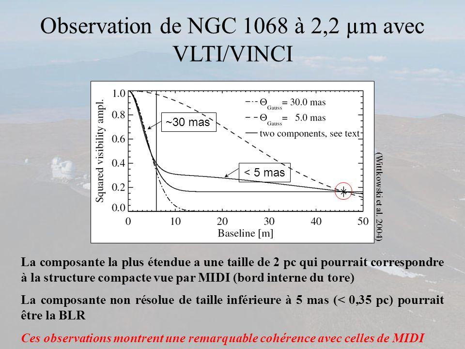 Observation de NGC 1068 à 2,2 µm avec VLTI/VINCI (Wittkowski et al. 2004) ~30 mas < 5 mas La composante la plus étendue a une taille de 2 pc qui pourr