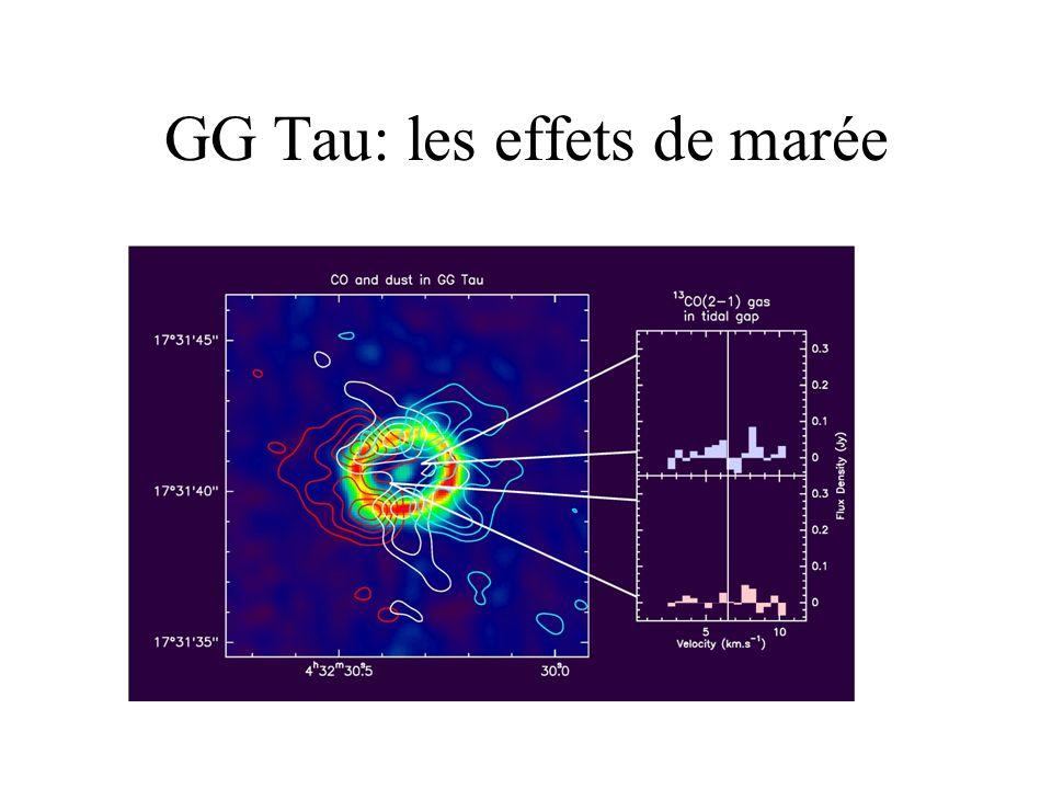 Découvertes des molécules simples (HCO +, CN, HCN, C 2 H, H 2 CO, HNC (?) au 30-m par GD & Guélin 1997, dans DM Tau et GG Tau analyse des gradients dabondance par Piétu & GD 2005 à partir dimages du PdBI problème complexe (chimie, excitation…) La Chimie