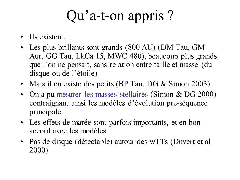 Ils existent… Les plus brillants sont grands (800 AU) (DM Tau, GM Aur, GG Tau, LkCa 15, MWC 480), beaucoup plus grands que lon ne pensait, sans relation entre taille et masse (du disque ou de létoile) Mais il en existe des petits (BP Tau, DG & Simon 2003) On a pu mesurer les masses stellaires (Simon & DG 2000) contraignant ainsi les modèles dévolution pre-séquence principale Les effets de marée sont parfois importants, et en bon accord avec les modèles Pas de disque (détectable) autour des wTTs (Duvert et al 2000) Qua-t-on appris ?