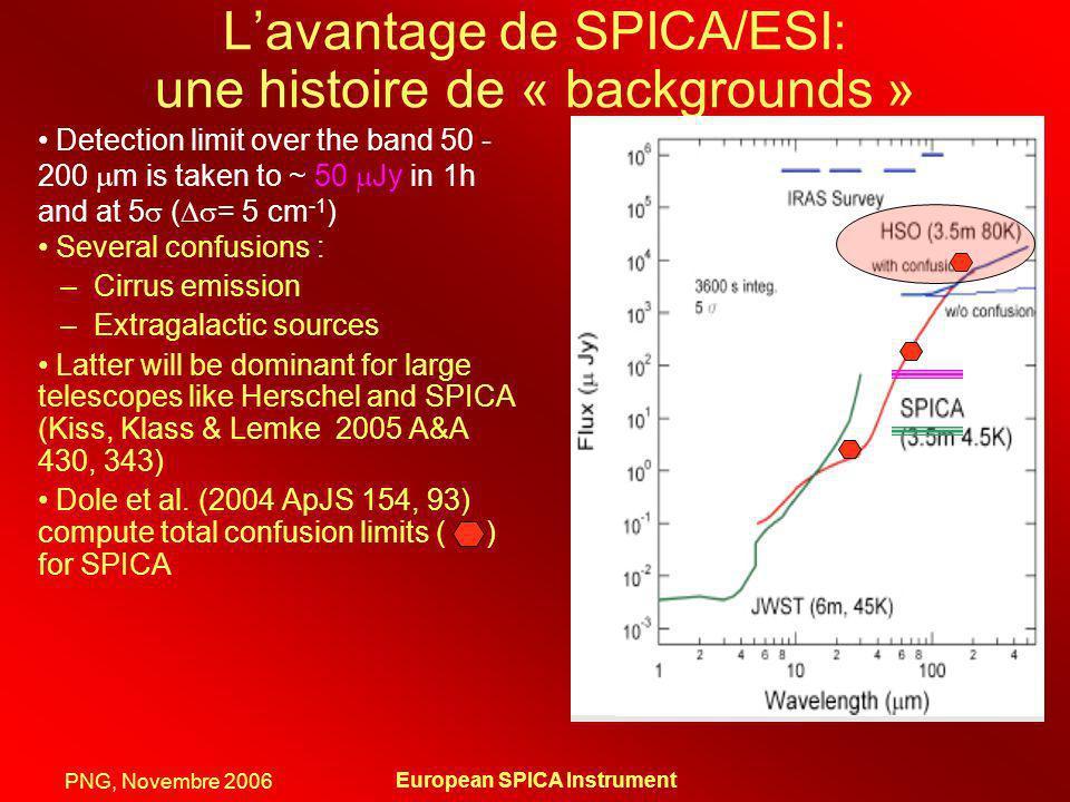 PNG, Novembre 2006 European SPICA Instrument Lavantage de SPICA/ESI: une histoire de « backgrounds » Detection limit over the band 50 - 200 m is taken