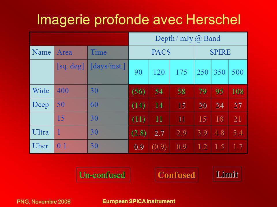 PNG, Novembre 2006 European SPICA Instrument Imagerie profonde avec Herschel Depth / mJy @ Band NameAreaTimePACSSPIRE [sq. deg][days/inst.] 9012017525