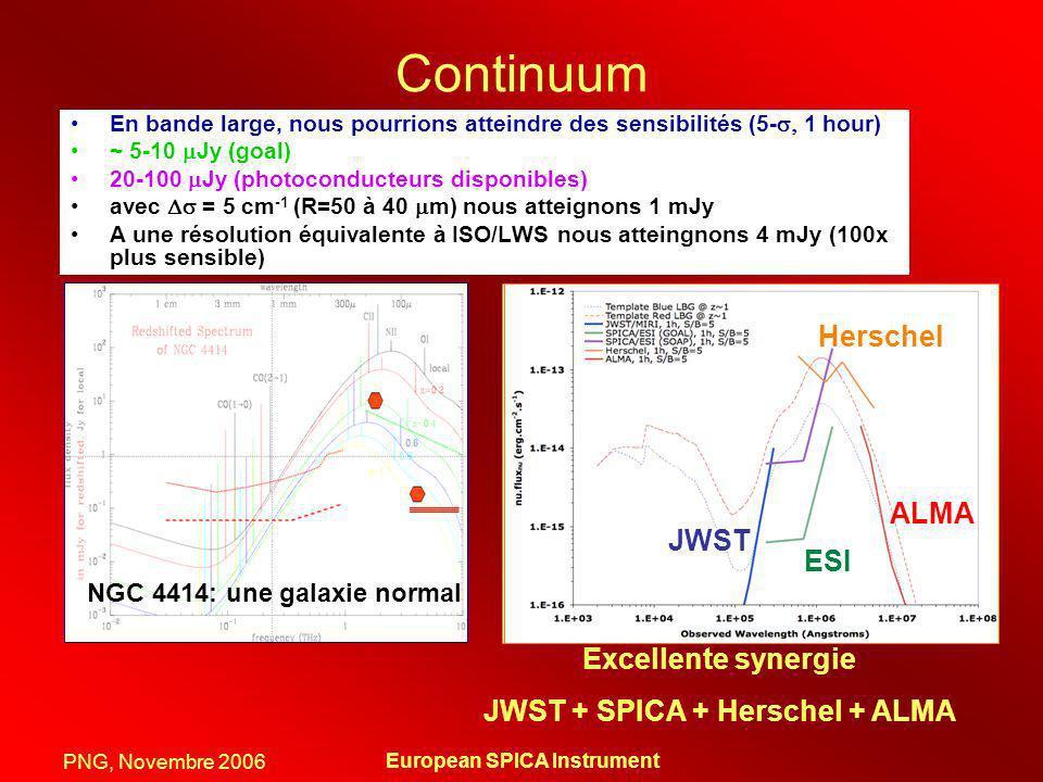 PNG, Novembre 2006 European SPICA Instrument Continuum Excellente synergie JWST + SPICA + Herschel + ALMA En bande large, nous pourrions atteindre des