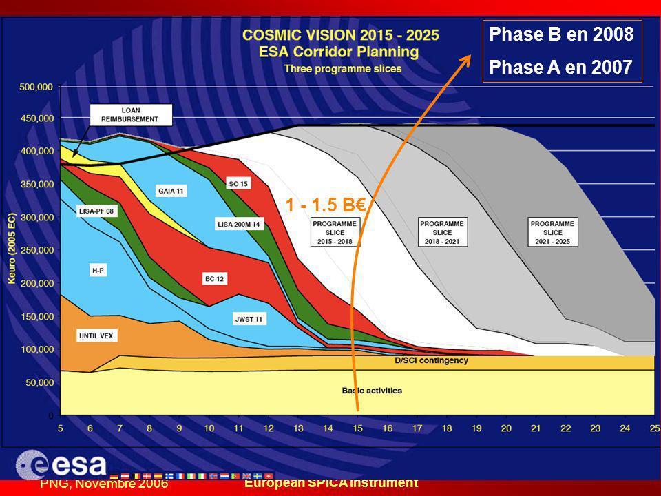 PNG, Novembre 2006 European SPICA Instrument Phase B en 2008 Phase A en 2007 1 - 1.5 B