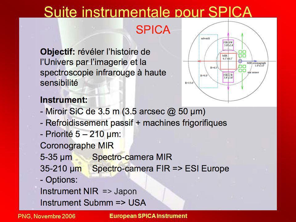 PNG, Novembre 2006 European SPICA Instrument Metal production Star formation Dust formation UV FIR Dust Les photons UV et optique sont diffusés et absorbés par la poussière puis, réémis dans le domaine FIR.