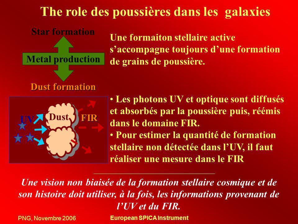 PNG, Novembre 2006 European SPICA Instrument Metal production Star formation Dust formation UV FIR Dust Les photons UV et optique sont diffusés et abs