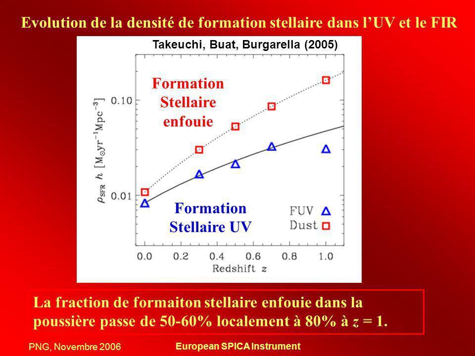 PNG, Novembre 2006 European SPICA Instrument La fraction de formaiton stellaire enfouie dans la poussière passe de 50-60% localement à 80% à z = 1. Fo