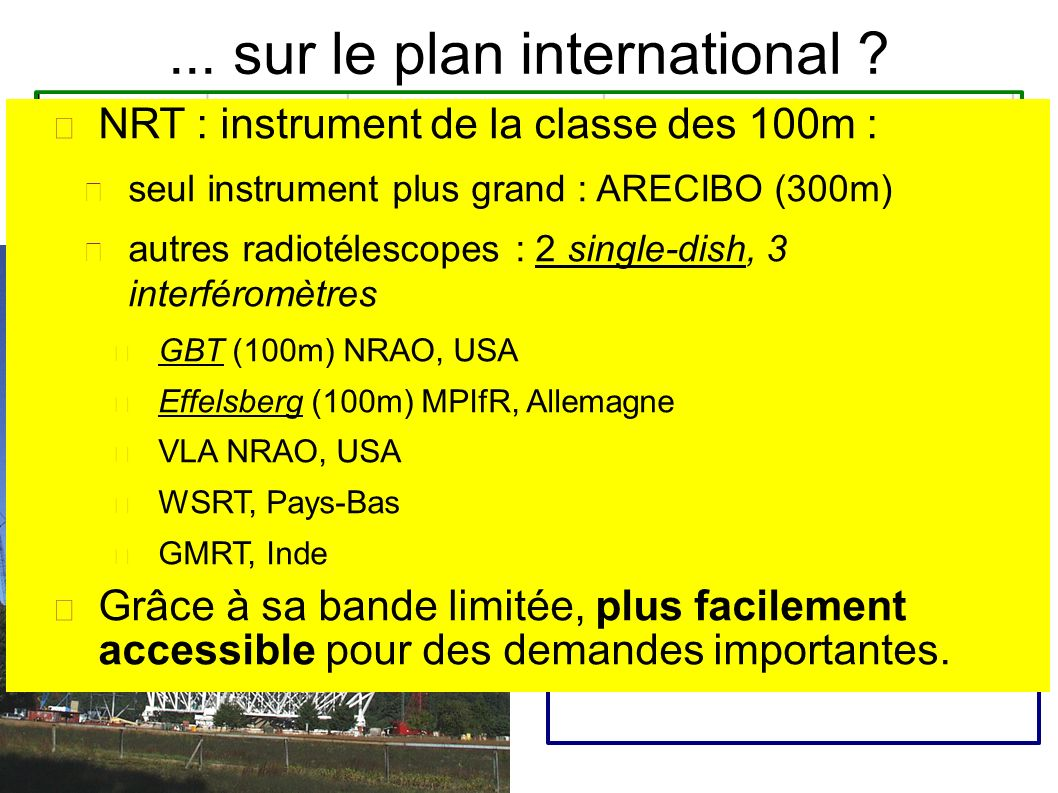 ...sur le plan international .