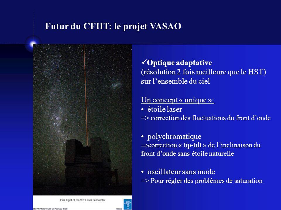 Futur du CFHT: le projet VASAO Optique adaptative (résolution 2 fois meilleure que le HST) sur lensemble du ciel Un concept « unique »: étoile laser => correction des fluctuations du front donde polychromatique correction « tip-tilt » de linclinaison du front donde sans étoile naturelle oscillateur sans mode => Pour régler des problèmes de saturation