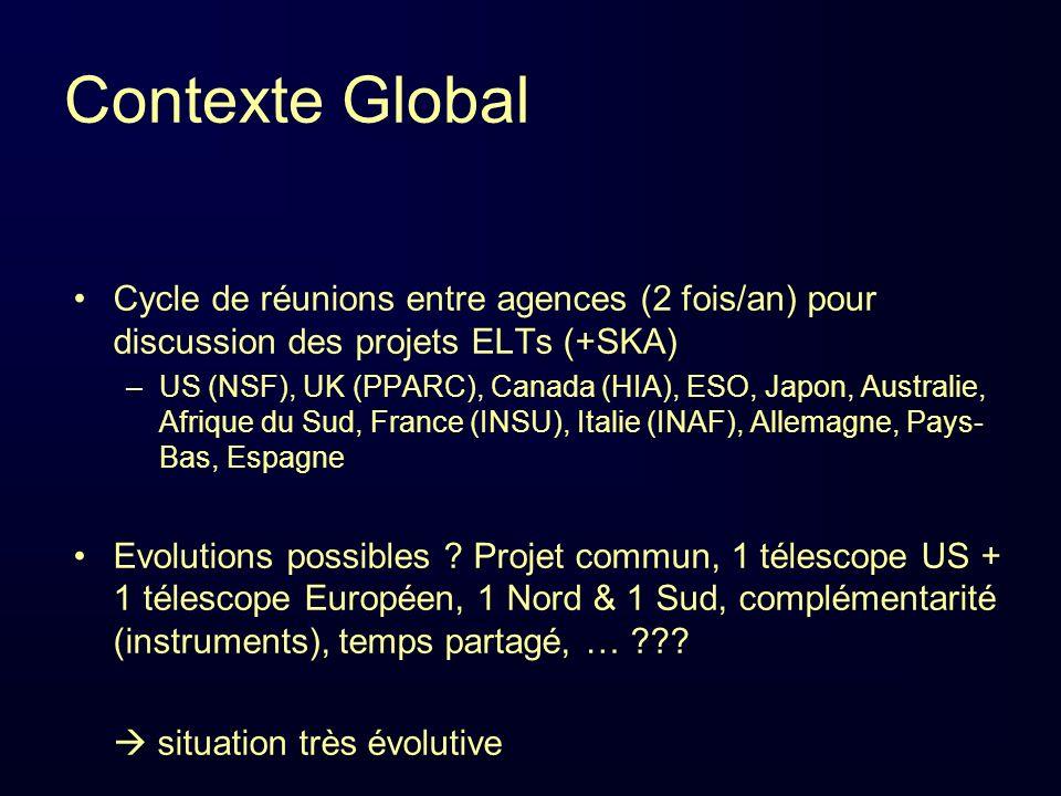 Contexte Global Cycle de réunions entre agences (2 fois/an) pour discussion des projets ELTs (+SKA) –US (NSF), UK (PPARC), Canada (HIA), ESO, Japon, Australie, Afrique du Sud, France (INSU), Italie (INAF), Allemagne, Pays- Bas, Espagne Evolutions possibles .