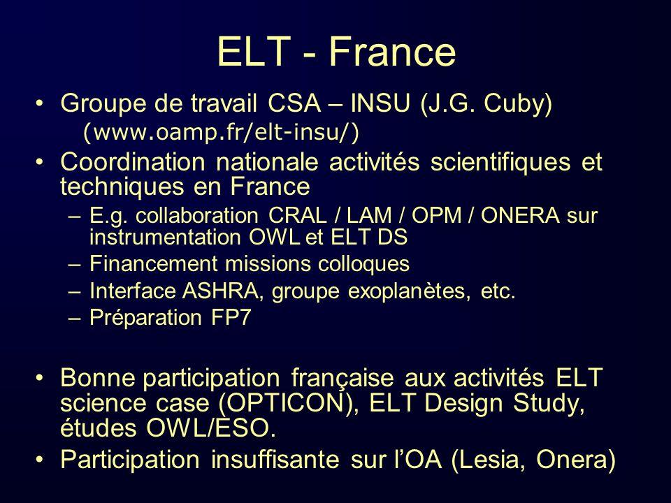 ELT - France Groupe de travail CSA – INSU (J.G. Cuby) (www.oamp.fr/elt-insu/) Coordination nationale activités scientifiques et techniques en France –