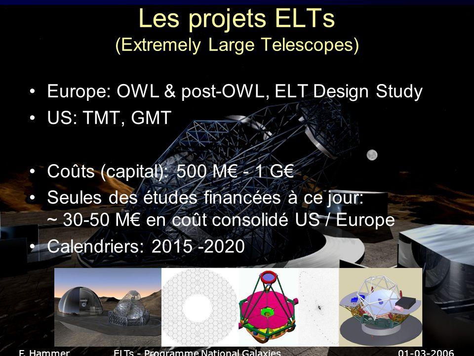 Les projets ELTs (Extremely Large Telescopes) Europe: OWL & post-OWL, ELT Design Study US: TMT, GMT Coûts (capital): 500 M - 1 G Seules des études financées à ce jour: ~ 30-50 M en coût consolidé US / Europe Calendriers: 2015 -2020 F.