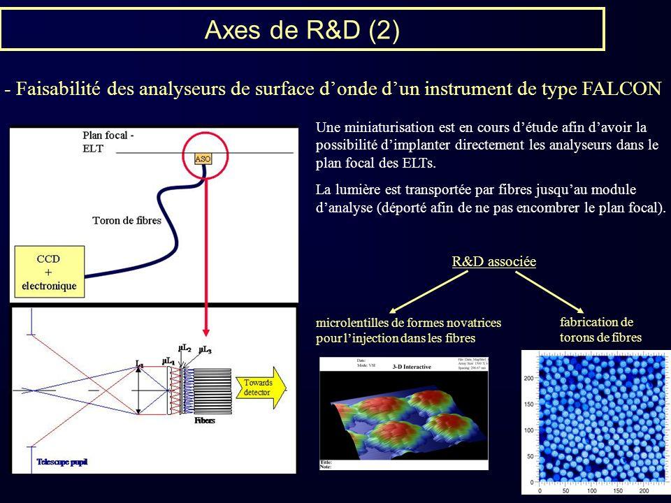 - Faisabilité des analyseurs de surface donde dun instrument de type FALCON Axes de R&D (2) Une miniaturisation est en cours détude afin davoir la pos