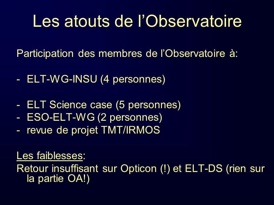 Les atouts de lObservatoire Participation des membres de lObservatoire à: -ELT-WG-INSU (4 personnes) -ELT Science case (5 personnes) -ESO-ELT-WG (2 personnes) -revue de projet TMT/IRMOS Les faiblesses: Retour insuffisant sur Opticon (!) et ELT-DS (rien sur la partie OA!)