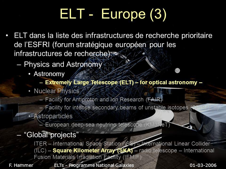 ELT - Europe (3) ELT dans la liste des infrastructures de recherche prioritaire de lESFRI (forum stratégique européen pour les infrastructures de rech