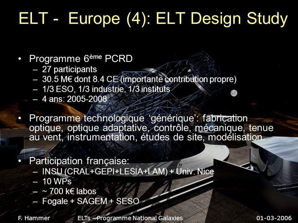 ELT - Europe (4): ELT Design Study Programme 6 ème PCRD –27 participants –30.5 M dont 8.4 CE (importante contribution propre) –1/3 ESO, 1/3 industrie,