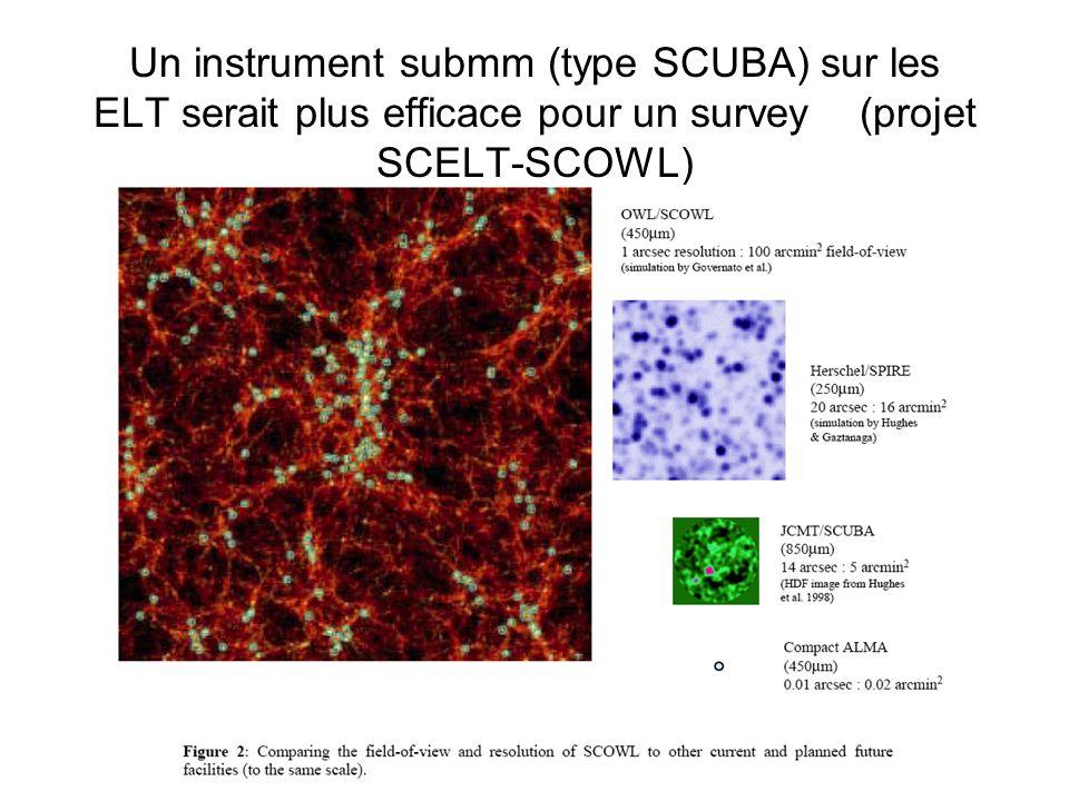 Un instrument submm (type SCUBA) sur les ELT serait plus efficace pour un survey (projet SCELT-SCOWL)