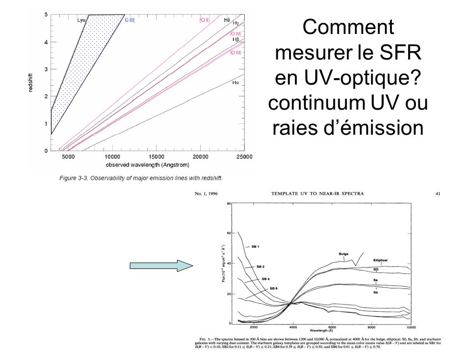 Back to the original paper by Helou & Breichman (1990, In ESA, From Ground-Based to Space-Borne Sub-mm Astronomy p.