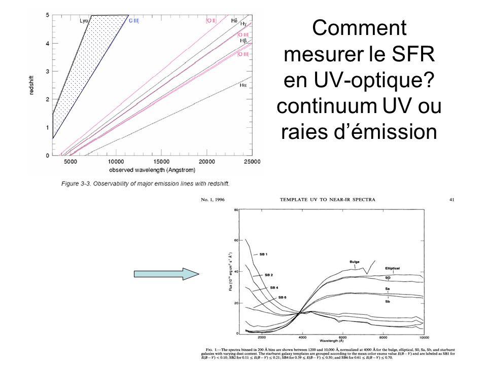 Comment mesurer le SFR en UV-optique continuum UV ou raies démission