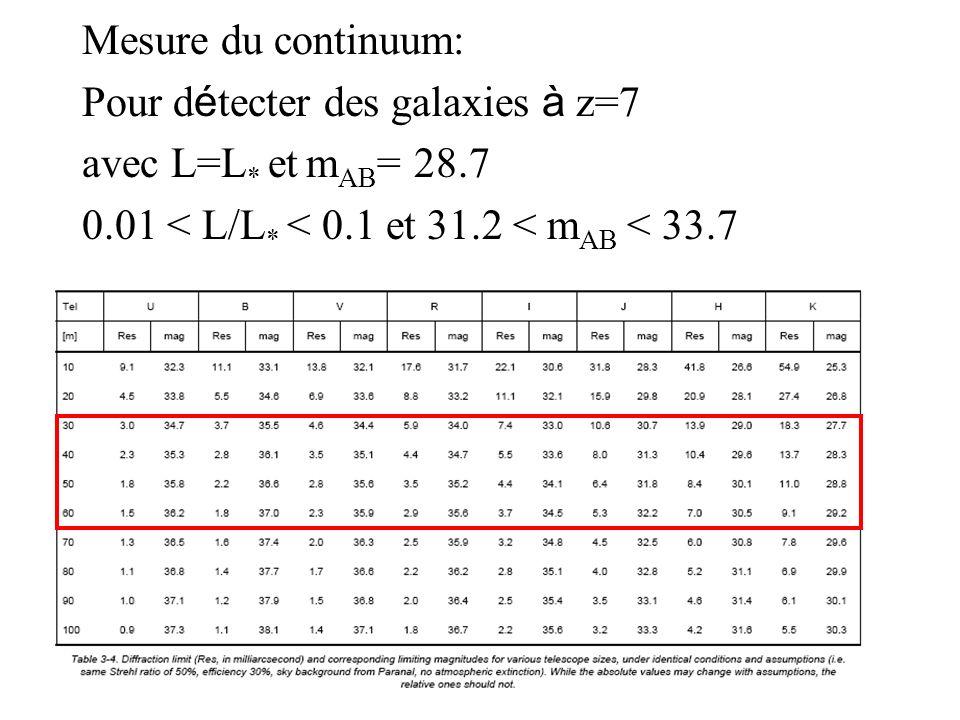 Mesure du continuum: Pour d é tecter des galaxies à z=7 avec L=L * et m AB = 28.7 0.01 < L/L * < 0.1 et 31.2 < m AB < 33.7