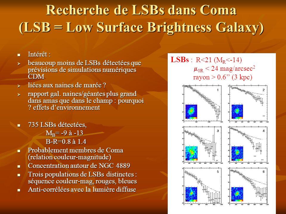 10 Recherche de LSBs dans Coma (LSB = Low Surface Brightness Galaxy) Intérêt : Intérêt : beaucoup moins de LSBs détectées que prévisions de simulations numériques CDM beaucoup moins de LSBs détectées que prévisions de simulations numériques CDM liées aux naines de marée .