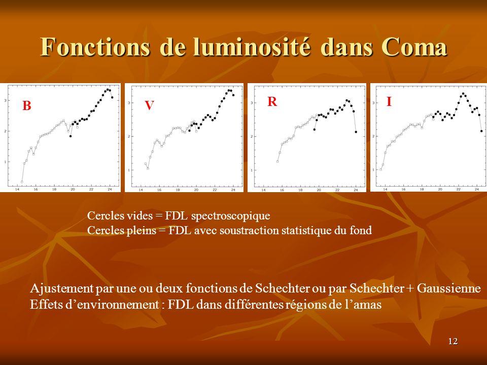 12 Fonctions de luminosité dans Coma BV IR Cercles vides = FDL spectroscopique Cercles pleins = FDL avec soustraction statistique du fond Ajustement par une ou deux fonctions de Schechter ou par Schechter + Gaussienne Effets denvironnement : FDL dans différentes régions de lamas