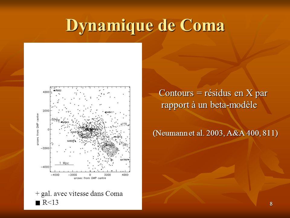 8 Dynamique de Coma Contours = résidus en X par rapport à un beta-modèle Contours = résidus en X par rapport à un beta-modèle (Neumann et al.