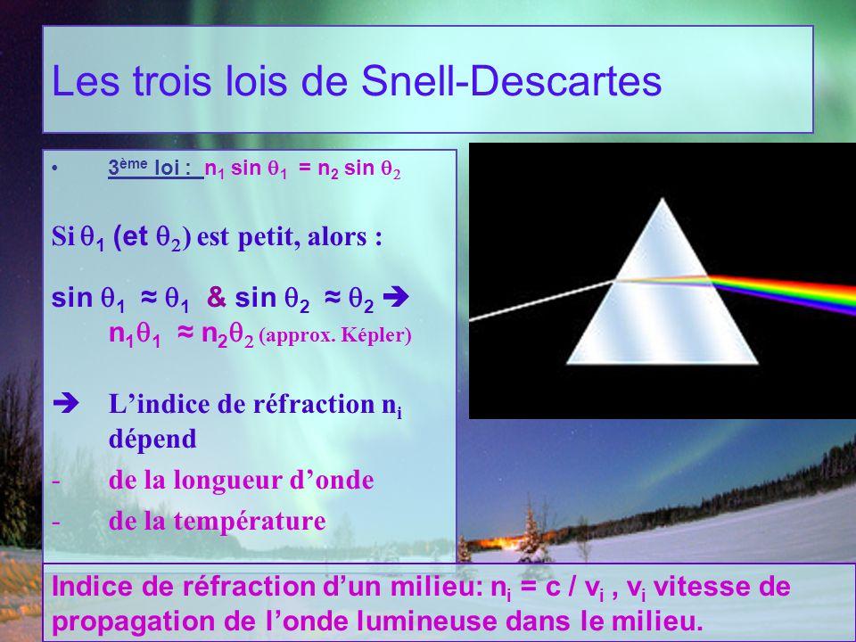 Les trois lois de Snell-Descartes 3 ème loi : n 1 sin 1 = n 2 sin Si 1 (et ) est petit, alors : sin 1 1 & sin 2 2 n 1 1 n 2 (approx. Képler) Lindice d