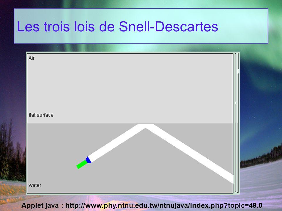 Les trois lois de Snell-Descartes Applet java : http://www.phy.ntnu.edu.tw/ntnujava/index.php?topic=49.0