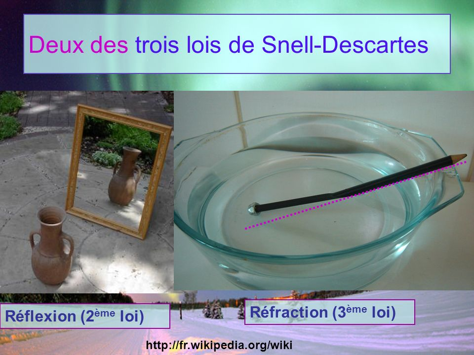 Deux des trois lois de Snell-Descartes Réflexion (2 ème loi) Réfraction (3 ème loi) http://fr.wikipedia.org/wiki