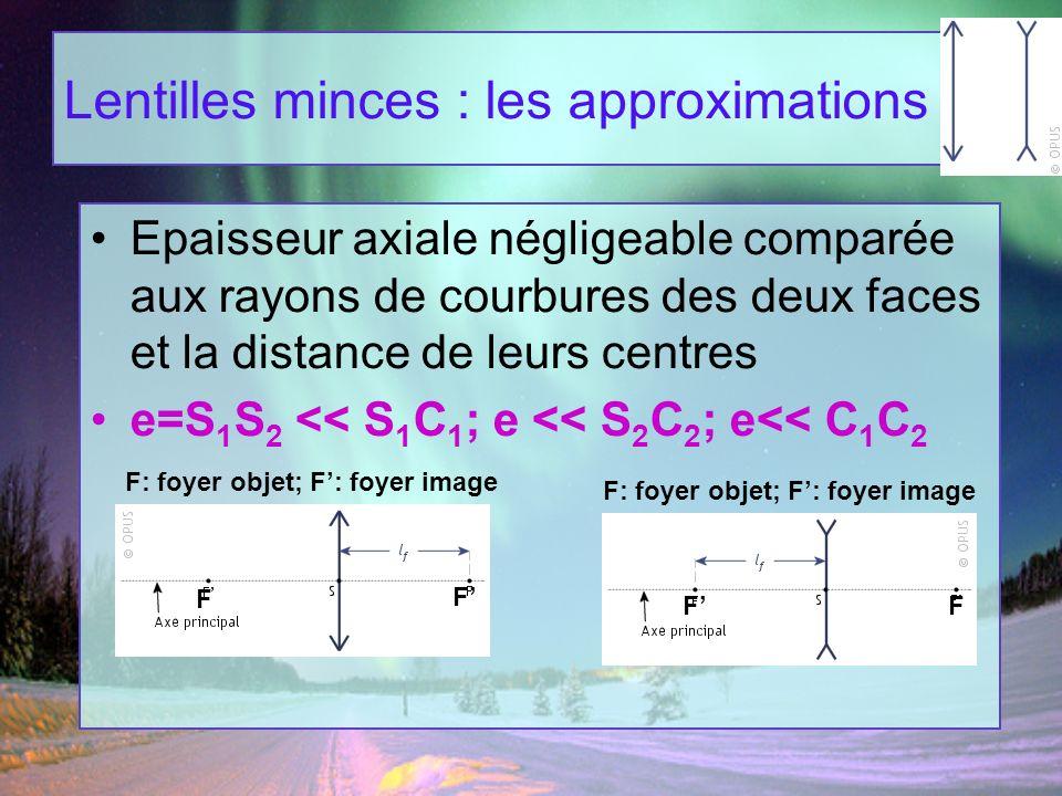 Lentilles minces : les approximations Epaisseur axiale négligeable comparée aux rayons de courbures des deux faces et la distance de leurs centres e=S