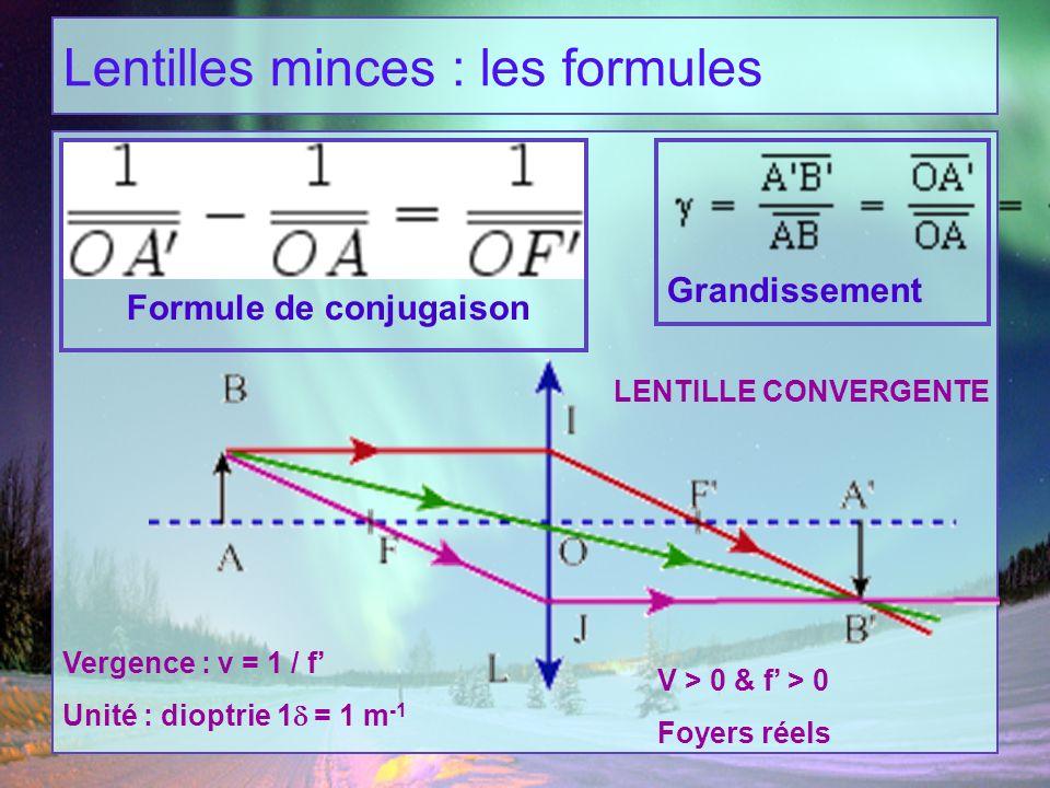 Lentilles minces : les formules Grandissement Formule de conjugaison Vergence : v = 1 / f Unité : dioptrie 1 = 1 m -1 V > 0 & f > 0 Foyers réels LENTI