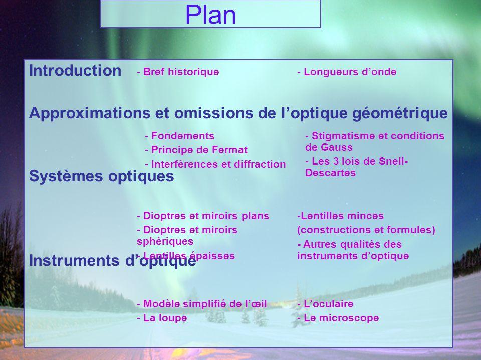 Plan Introduction Approximations et omissions de loptique géométrique Systèmes optiques Instruments doptique - Bref historique- Longueurs donde - Fond