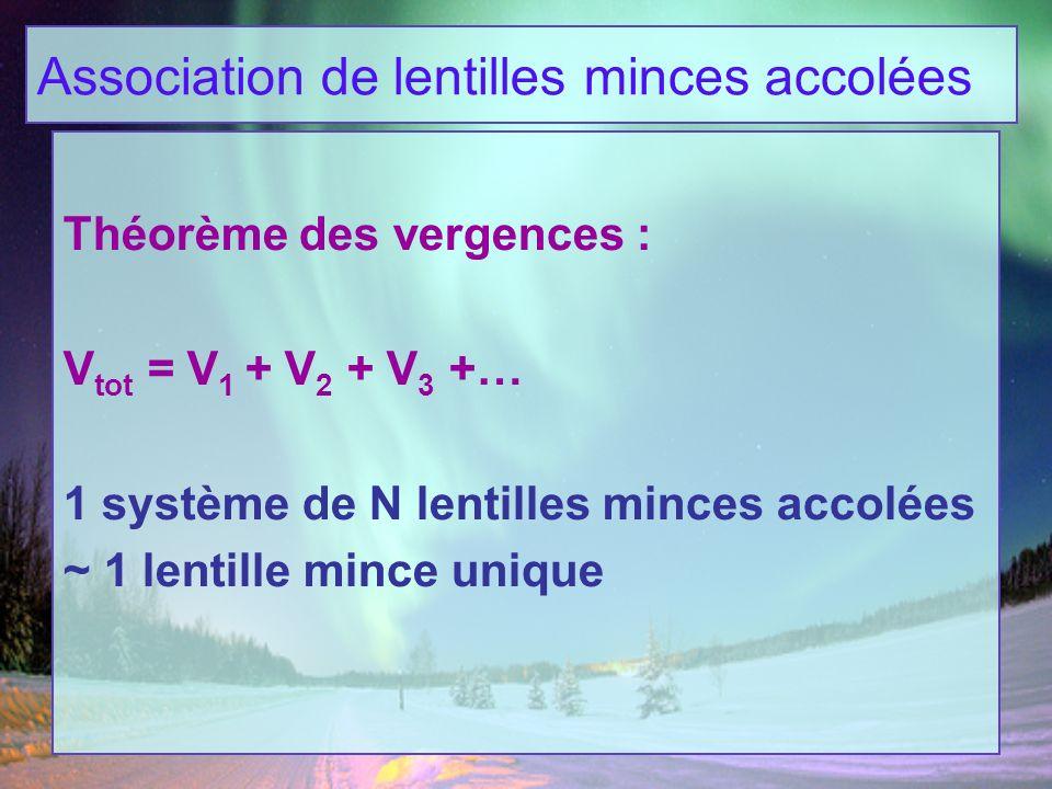 Association de lentilles minces accolées Théorème des vergences : V tot = V 1 + V 2 + V 3 +… 1 système de N lentilles minces accolées ~ 1 lentille min