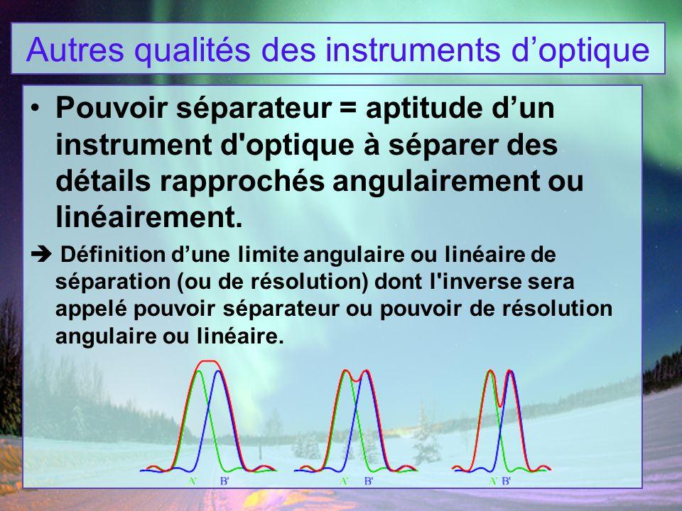 Pouvoir séparateur = aptitude dun instrument d'optique à séparer des détails rapprochés angulairement ou linéairement. Définition dune limite angulair