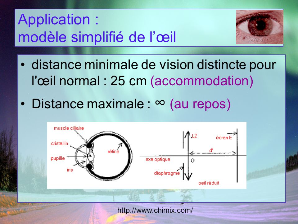 Application : modèle simplifié de lœil distance minimale de vision distincte pour l'œil normal : 25 cm (accommodation) Distance maximale : (au repos)