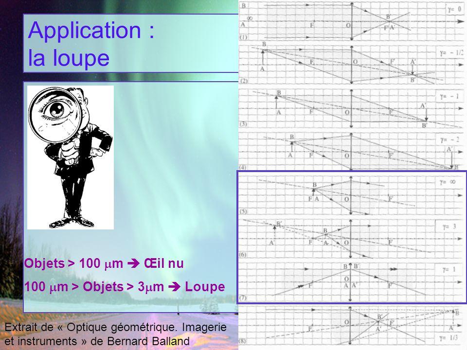 Application : la loupe Extrait de « Optique géométrique. Imagerie et instruments » de Bernard Balland Objets > 100 m Œil nu 100 m > Objets > 3 m Loupe