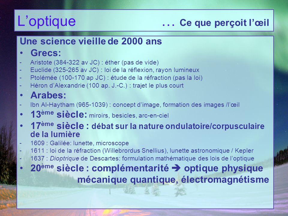Loptique … Ce que perçoit lœil Une science vieille de 2000 ans Grecs: -Aristote (384-322 av JC) : éther (pas de vide) -Euclide (325-265 av JC) : loi d