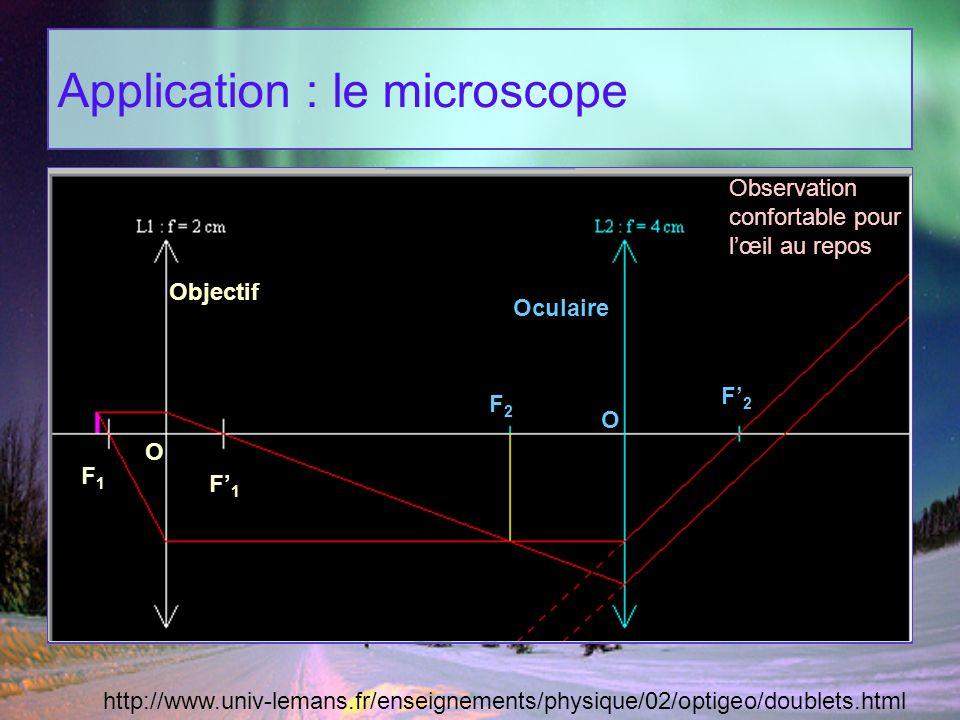 Application : le microscope F1F1 F1F1 F2F2 F2F2 O O Observation confortable pour lœil au repos Objectif Oculaire http://www.univ-lemans.fr/enseignemen